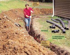 Achieve Better Yard Drainage