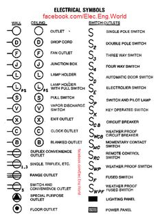 electronics symbols chart pdf: Electrical schematic symbols ... on