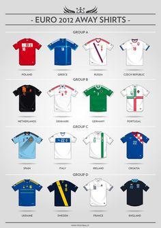 Euro 2012 away shirts