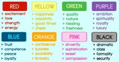 Psychologist Carl Jung considered color as a vital tool in psychotherapy. He noted that each color symbolizes a particular state or condition, much like...