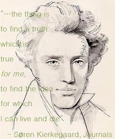 Søren Kierkegaard - father of theistic existentialism