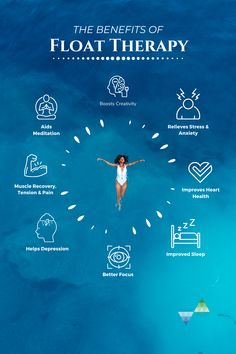 Float Therapy, Iv Therapy, Wellness Spa, Health And Wellness, Flotation Therapy, Float Center, Stress And Health, Sensory Deprivation, Mast Cell