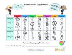 Nutrisystem daily tracker printable graph art puzzles worksheets