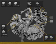 http://www.zbrushcentral.com/showthread.php?187934-Flamenco/page9