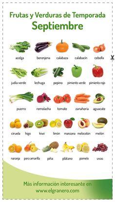 Frutas y verduras de temporada, Septiembre
