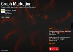 Graph Marketing Week - August 15