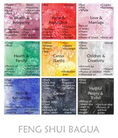 Feng Shui cures