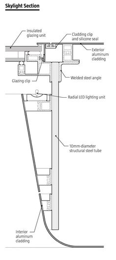 glass roof detail - Google 검색