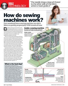 How It Works - Sewing Machine