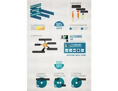 Infographic Resume - sdach | graphic design & art direction
