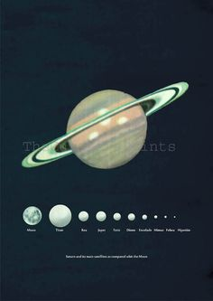 Saturn and satellites Astronomy Chart to by TheCuratorsPrints, $22.00