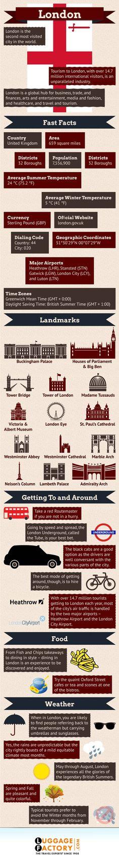 Before you Visit London Take a few tips from the travel experts. http://www.luggagefactory.com