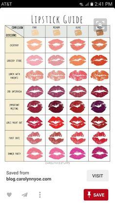 Lipstick guide #beautyhacksskincare
