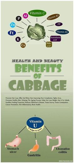 Uses And Benefits Of Cabbage For Health, Skin & Hair Cabbage Juice, Cabbage Soup, Health And Nutrition, Health And Wellness, Cabbage Health Benefits, Benefits Of Berries, Gastrointestinal Disease, Pantothenic Acid, Healthy Skin