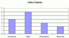 graphs for grade 2 - Google Search Grade 2, Bar Chart, Google Search, Search, Second Grade, Bar Graphs