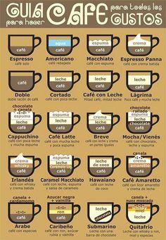 ¿Te gusta el café?...