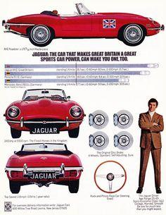 Jaguar XKE Roadster 1970 - Mad Men Art: The 1891-1970 Vintage Advertisement Art Collection