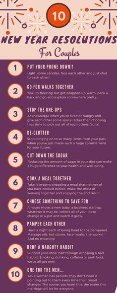 New year resolutions ideas for couples. Read the full list and keep your relationship fun, focused and passionate.