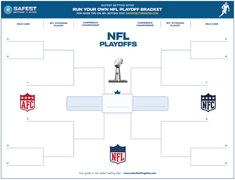 Looking for the official bracket for 2021 NFL Playoffs? Go ahead and use our free printable pdf and have fun winning bracket bets or gambling bracket challenges at our recommended online sportsbooks. Blank Monthly Calendar Template, Make A Calendar, Free Printable Calendar, Free Printables, Nfl Playoff Bracket, Printable Brackets, Essay Outline Sample