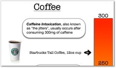 The Caffeine Poster, How Much Caffeine Are You Drinking? [newinfographic] - Blog About Infographics and Data Visualization - Cool Infographics