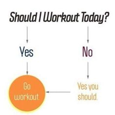 Struggling to decide whether to #workout today!! Here's a simple flow diagram to help you out 😛 #30DFC #Exercise