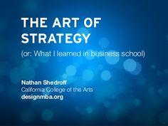 The Art of Strategy (AIGA Head Heart Hand)