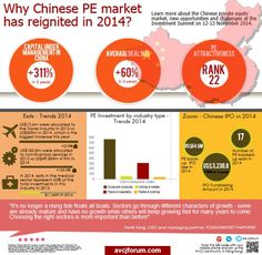 [Infographic] Why Chinese private equity market has reignited in 2014? Hear more at #AVCJForum #avcj #pe #vc #privateequity