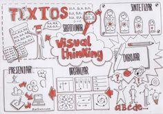 La Metodología en la Educación.: VISUAL THINKING ¿QUÉ ES? ¿PARA QUÉ LO UTILIZAMOS EN LA ESCUELA?