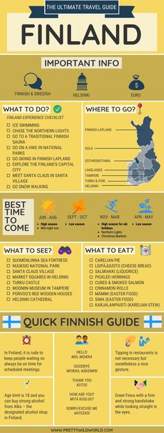 Are you going on a trip to Finland soon? Check out this first-timers guide to Finland including when is the best time to visit Finland, how to travel to Finland, where to stay in Finland, Finland points of interest, things to do in Finland, -- Tanks that Get Around is an online store offering a selection of funny travel clothes for world explorers. Check out www.tanksthatgetaround.com for funny travel tank tops and more travel destination guides!