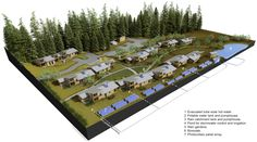 Lopez Community Land Trust - net zero housing