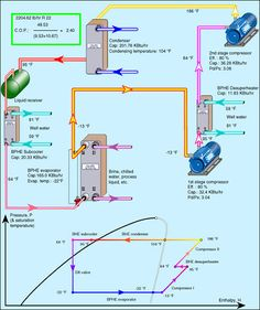 electrical installations earth systems tt  tn s system refrigerator compressor relay wiring diagrams