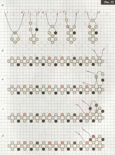 Best Seed Bead Jewelry 2017 Different chains of beads two needle approach. Seed Bead Bracelets Tutorials, Beaded Bracelets Tutorial, Beaded Bracelet Patterns, Beading Tutorials, Peyote Bracelet, Beaded Earrings, Bead Jewellery, Seed Bead Jewelry, Jewelry Making Beads