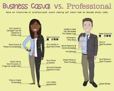 Business casual vs. Professional - decode the dress code #infografía