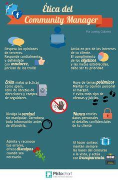 Ética del Community Manager #infografia