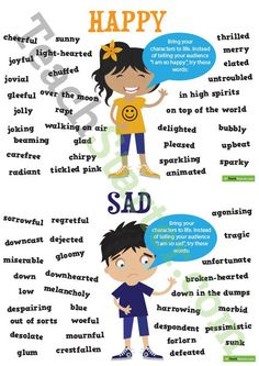 Teaching Resource: A set of 16 synonym posters to help your students choose…