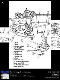 Groovy Ford F150 Engine Diagram 1989 Repair Guides Vacuum Diagrams Wiring 101 Ariotwise Assnl