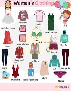 Learn Clothes and Accessories Vocabulary in English 15