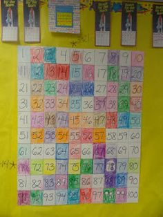 Behavior management idea for the class.  When the class does something great, one student pulls out a Popsicle stick labeled 1-100.  When there are 10 squares in a row colored in, the class gets a treat.  Could do with a 120 chart for Common Core too.