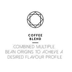 Blended Coffee, The Originals, Math, Mathematics, Math Resources, Early Math