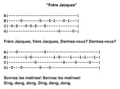 Frère Jacques Ukulele Fingerpicking Pattern