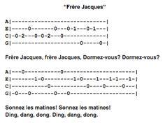 Frère Jacques Ukulele Fingerpicking Pattern