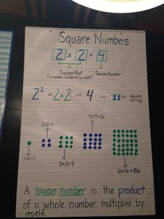 Neat Way To Explore Square Numbers  This Is How I Teach My Pre