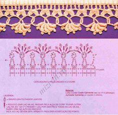 crochet edging  @Af's 18/3/13 colonna zip: fiore e il bordo. Commenti: LiveInternet - Russo di servizi online Diaries