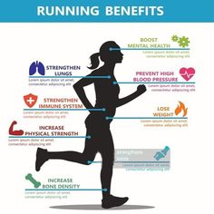 Running gives you more than you expect Running Tips Beginner, Fitness Tips, Health Fitness, Benefits Of Running, Courses, Immune System, Blood Pressure, Lunges, Hair Loss