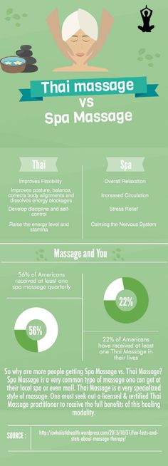 25 Reasons to Get a Massage | A growing body of research supports ...