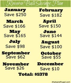 Reverse Bulk Savings Plan - Do it in 12months (Starts off hard, but gets easier when you get closer to the holidays / end of the year)