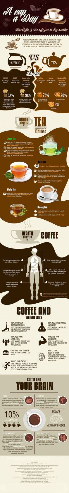 In these cold winter months a cup of hot coffee or tea is perfect to help us warm up. Did you know that both of those options not only warm you up but they help you stay healthy! Read the following infographic on the benefits of drinking coffee and tea.