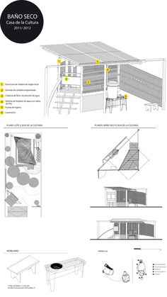 Inteligencias Colectivas Palomino. /Sociedad en Construcción /Baño Seco - Baño de Basilia /2012