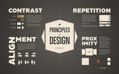 Principles and Elements - Dante Rinaldi DesignDante Rinaldi Design