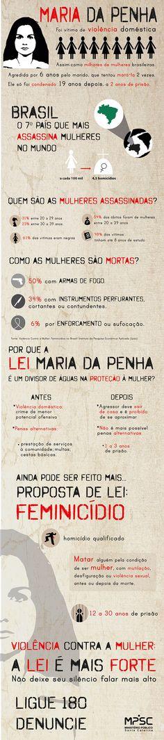 Hoje a Lei Maria da Penha completa 8 anos. Confira no infográfico produzido pelo MPSC a história dessa lei e as informações que mostram porque a violência contra as mulheres ainda á uma realidade no Brasil. Veja a imagem do infográfico ampliada : http://www.mpsc.mp.br/Portal/404.aspx?aspxerrorpath=%2Fportal%2Fservicos%2Fimprensa-e-multimidia%2Fnoticias%2Fmpsc-cria-infografico-sobre-a-lei-maria-da-penha-e-o-feminicidio.aspx
